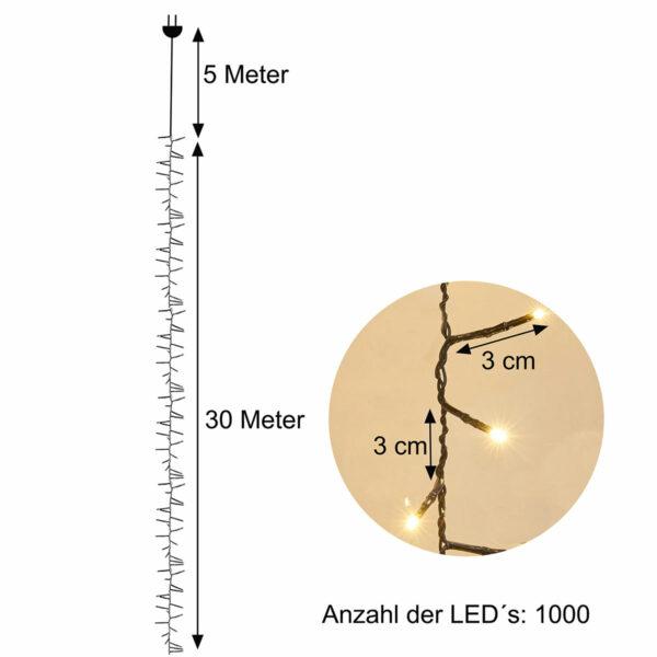 Länge der Lichterkette